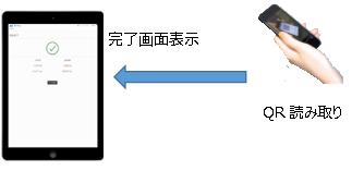 ユニバーサルコイン評判_お客様側