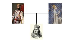 アンティークコイン_フィリップ2世_家系図