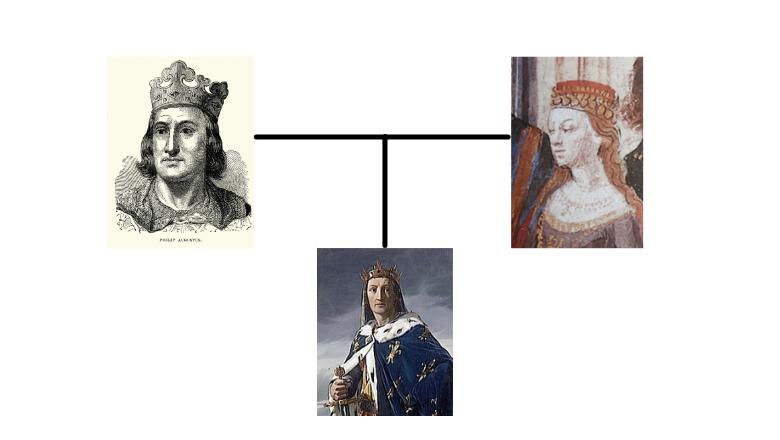 アンティークコイン_フィリップ2世_家系図1